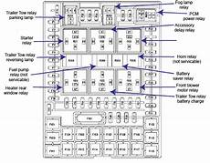 2007 Ford F150 Fuse Box Layout by 2006 Ford F150 Fuse Diagram Ricks Free Auto Repair