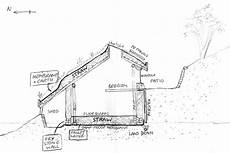 hobbit hole house plans hobbit house plan hobbit house the hobbit eco buildings