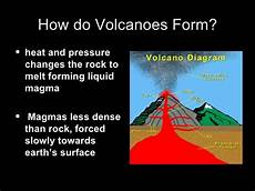 how volcanoes form how are volcanoes formed