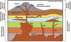 an introduction to physical geology in the playground of giants