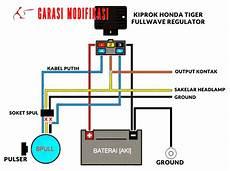 modifikasi fullwave motor yamaha garasi modifikasi