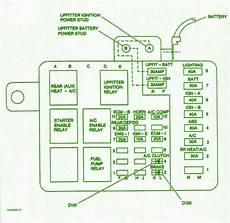 1996 Chevy Astro Fuse Box Diagram Circuit Wiring Diagrams