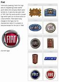 FIAT Logo Evolution  Designer Things Car Logos One