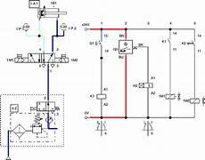 hydraulic conveyor schematic the schematic diagram of the electro pneumatic circuit in the hsm scientific diagram
