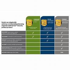 norton security standard norton security standard 1 apparaat accessoires