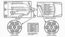 60 lovely 5 pin trailer plug wiring diagram graphics wsmce org