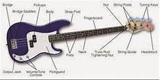how to play a bass guitar how to play bass guitar chords play softwares agctsbydc2w1 mobile9
