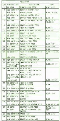 hayes auto repair manual 1993 chrysler lebaron parking system 1993 chrysler lebaron convert fuse box diagram circuit wiring diagrams