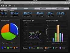 cognos mobile business analytics sales marketing solutions