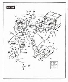 96 golf engine diagram unique wiring diagram 2007 club car precedent diagramsle diagramformats diagramtemplate in