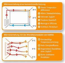 heizkörper mit hoher strahlungswärme behaglichkeit mit hoher qualit 228 t