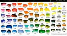 mixing paint color chart search resources pinterest