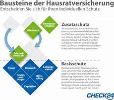 Hausratversicherung Vergleich Beim Testsieger Check24
