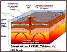 what features do divergent boundaries continent continent form quora