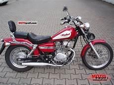 Honda 125 Rebel Vitesse Max Wroc Awski Informator