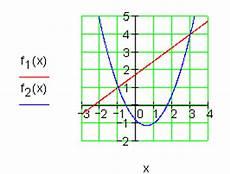l 246 sungen grundaufgaben f 252 r lineare und quadratische