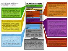 the art of reading a nutrition label part 2 nate s