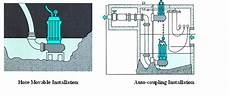 submersible well pump installation diagram buy submersible well pump installation diagram