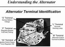 Denso One Wire Alternator Wiring Diagram by Alternator Wiring Diagram Alternator Ford