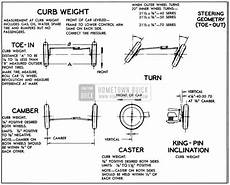 active cabin noise suppression 1986 ford thunderbird auto manual how to do wheel alignment on a 1958 ford thunderbird 1958 corvette nos frame dimensions