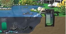 Teichfilter Eigenbau Technik - oase filtomatic pond filters swell uk
