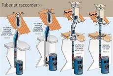 installer poele a bois installation d un poele a bois sortie de toit existante