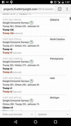 google clinton below 40 in polls across the board