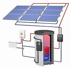 solarthermie pufferspeicher typen einbindung gr 246 223 en