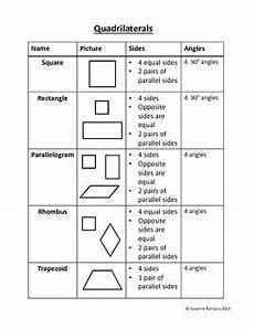 quadrilaterals poster chart teaching geometry teaching math third grade math