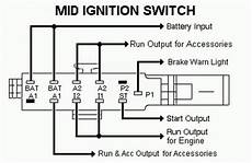 1992 Ford F 150 Ignition Switch Diagram Wiring Library