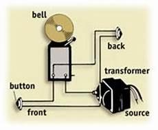 how to install a doorbell doityourself com