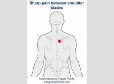 sharp pain in right shoulder