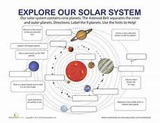 4th grade space science worksheets 13406 3rd grade worksheets free printables lees solar system worksheets solar system activities
