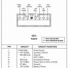 94 ford explorer radio wiring diagram free wiring diagram