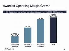 lazard ltd 2017 q1 results earnings call slides nyse laz seeking alpha