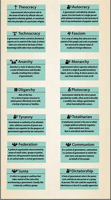 14 types of government become empowered