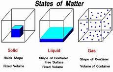 3 forms of matter stephens space mr stephens lawfield elementary school