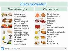 cosa mangiare in caso di stitichezza dieta ipolipidica cos 232 fa dimagrire alimenti da