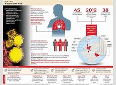 Flu Vs Coronavirus-Coronavirus Vs Influenza