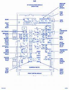 dodge caravan 2005 power module fuse box block circuit