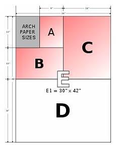 paper sizes manufacturinget org