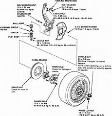 applied petroleum reservoir engineering solution manual 1994 ford tempo head up display service manual 1994 honda accord front brake rotor removal diagram how to replace honda