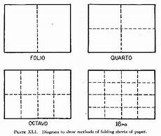 the art of the book book formats paper sizes