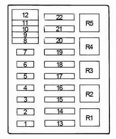 97 ford e 350 fuse box ford f 350 1992 1997 fuse box diagram auto genius