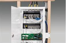 Home Network Wiring Panel by Structured Wiring Attywon All The Technology You Want