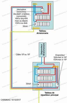 tableau electrique pour garage forum 201 lectricit 233 installation tableau 233 lectrique plus