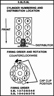 Help I Need A 96 F150 5 0 Spark Firing Order Diagram