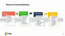 content marketing f 252 r versicherungen