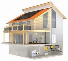 Stromspeicher Batterien Solarstrom Speichern Sonnenplaner