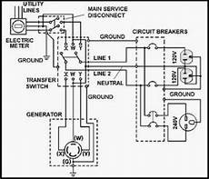 how to wire an automatic transfer switch automatic transfer switch